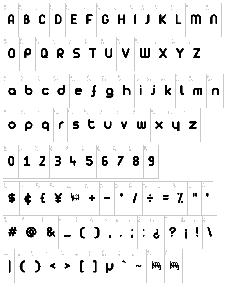 [z] Arista font map